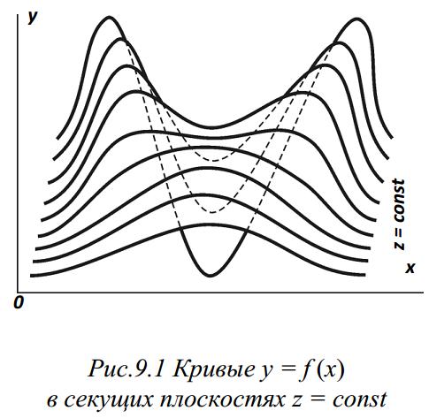 Удаление скрытых линий методом z буфера